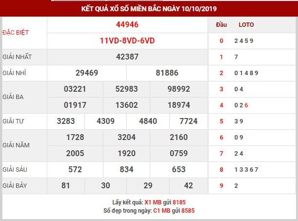 Dự đoán kết quả XSMB Vip ngày 11/10/2019