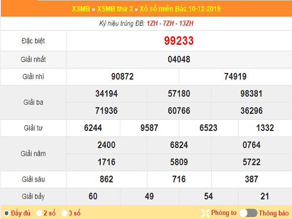 Con số may mắn dự đoán kqxsmb ngày 11/12 chuẩn