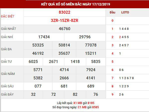 Dự đoán kết quả XSMB Vip ngày 18/12/2019