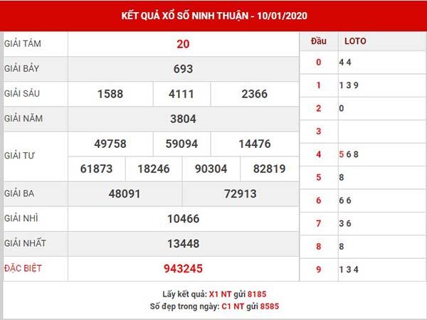 Dự đoán kết quả XS Ninh Thuận thứ 6 ngày 17-01-2020