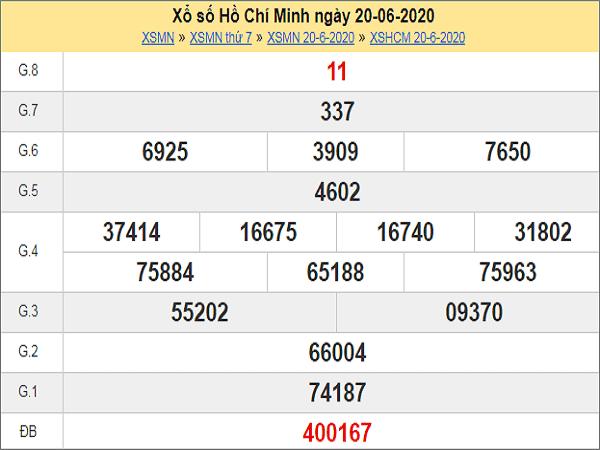Bảng KQXSHCM- Thống kê xổ số hồ chí minh ngày 22/06 hôm nay