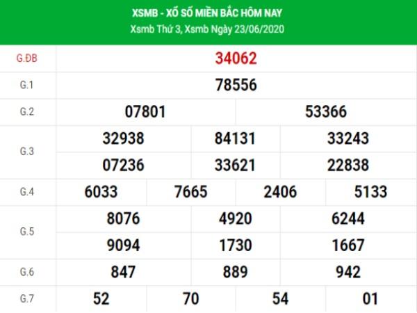 Bảng KQXSMB-Soi cầu xổ số miền bắc ngày 24/06/2020