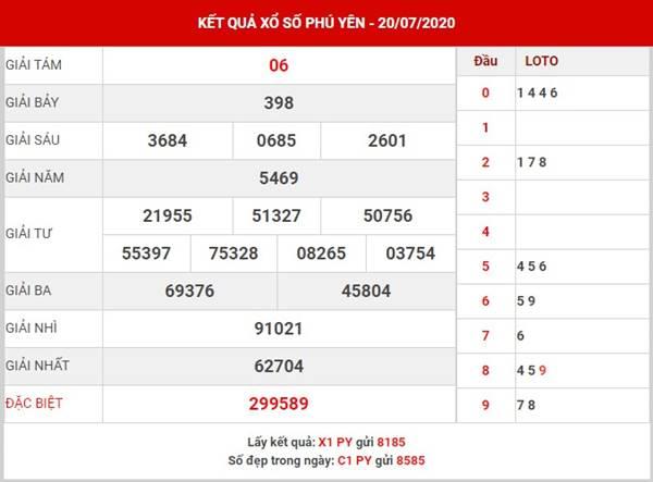 Dự đoán kết quả SX Phú Yên thứ 2 ngày 27-7-2020