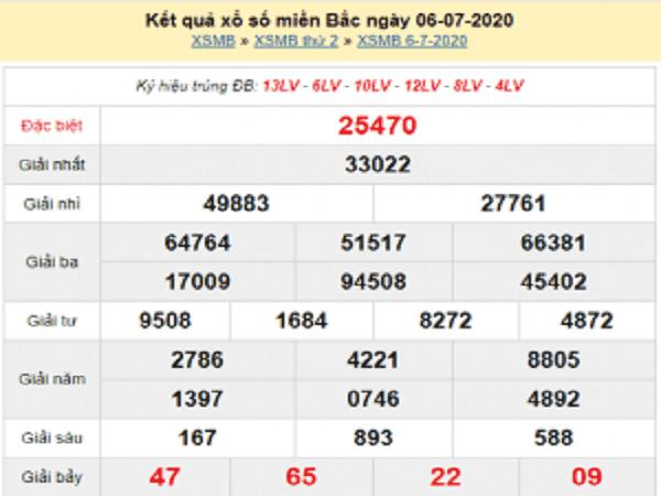 Bảng KQXSMB- Nhận định xổ số miền bắc ngày 07/07/2020