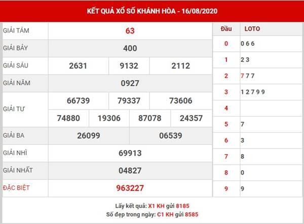 Phân tích sổ xố Khánh Hòa thứ 4 ngày 19-8-2020