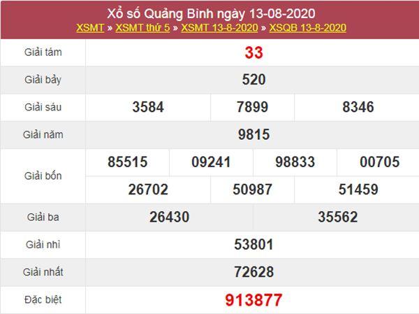 Dự đoán XSQB 20/8/2020 chốt KQXS Quảng Bình thứ 5