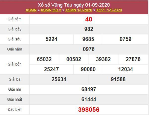 Thống kê XSVT 8/9/2020 chốt lô VIP Vũng Tàu thứ 3