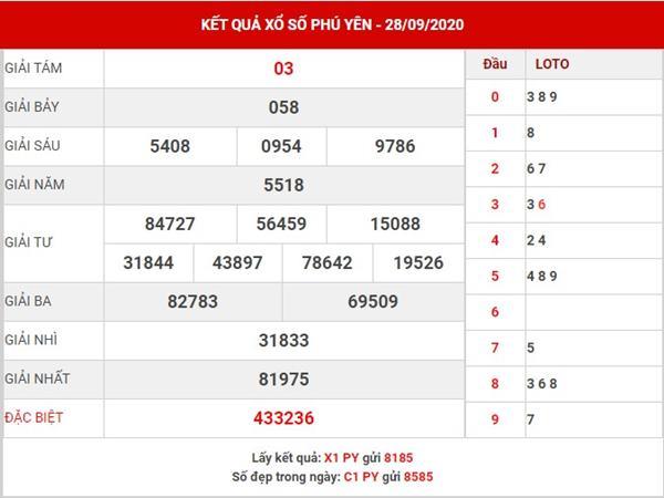 Soi cầu số đẹp SX Phú Yên thứ 2 ngày 5-10-202