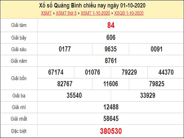 Soi cầu KQXSQB ngày 08/10/2020- xổ số quảng bình chuẩn xác