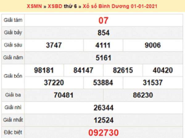 Thống kê KQXSBD ngày 08/01/2021- xổ số bình dương chuẩn xác