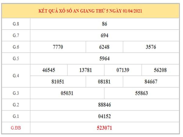 Thống kê KQXSAG ngày 8/4/2021 dựa trên kết quả kì trước