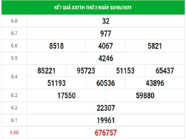 Dự đoán XSTTH 10/5/2021
