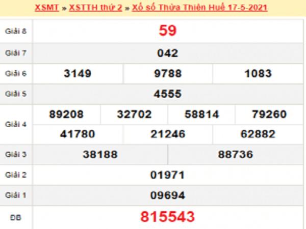 Dự đoán XSTTH 24/5/2021
