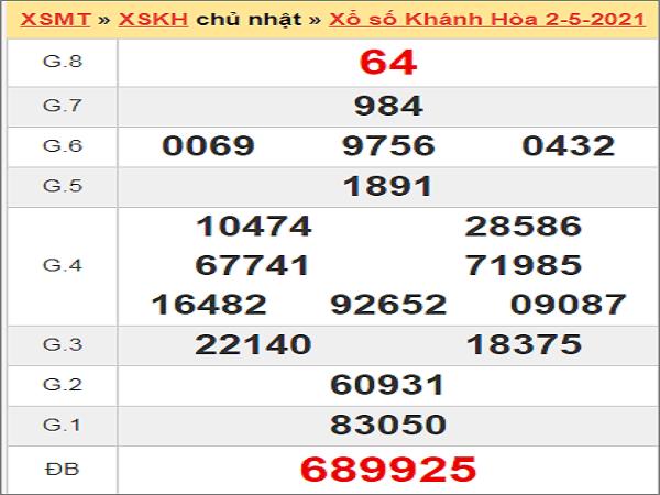 Soi cầu XSKH 5/5/2021