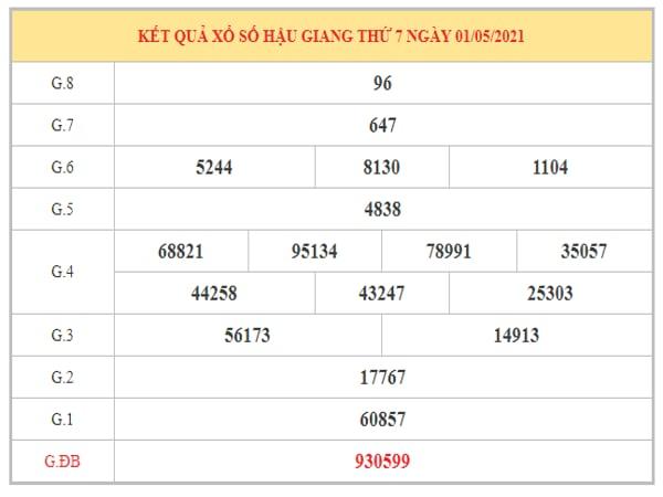 Phân tích KQXSHG ngày 8/5/2021 dựa trên kết quả kì trước
