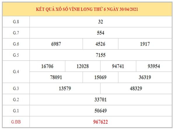 Dự đoán XSVL ngày 7/5/2021 dựa trên kết quả kì trước