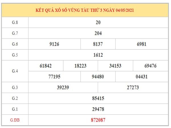 Phân tích KQXSVT ngày 11/5/2021 dựa trên kết quả kì trước