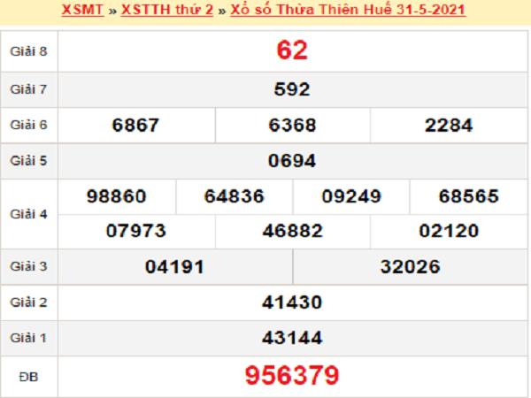 Dự đoán XSTTH 7/6/2021