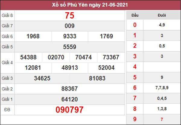 Phân tích XSPY 28/6/2021 chốt cặp số vàng Phú Yên