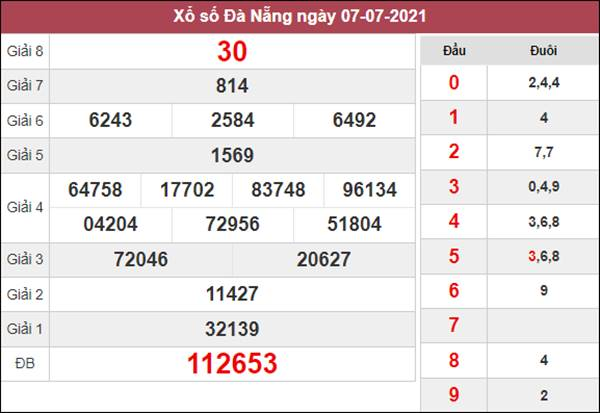 Phân tích XSDNG 10/7/2021 chốt lô VIP Đà Nẵng hôm nay
