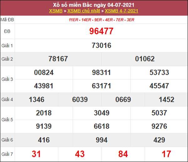 Thống kê XSMB 5/7/2021 chốt đầu đuôi giải đặc biệt