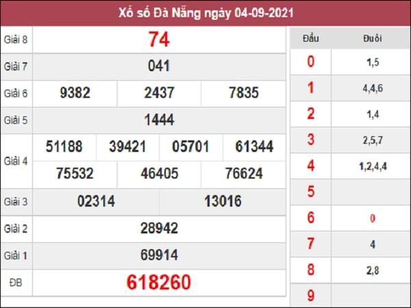 Phân tích XSDNG 08-09-2021