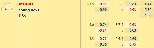 Tỷ lệ kèo giữa Atalanta vs Young Boys