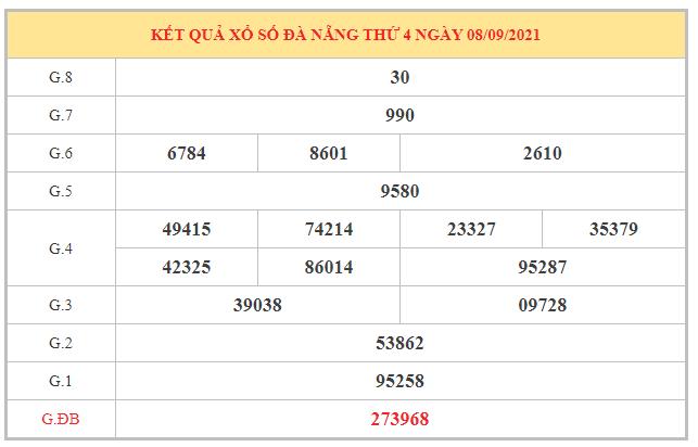 Soi cầu KQXSDNG 11/9/2021 dựa trên kết quả kì trước