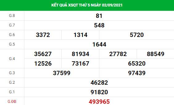 Thống kê soi cầu xổ số Quảng Trị ngày 9/9/2021 hôm nay